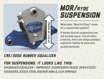 MOR/Ryde Suspension | Why Choose Cougar | Gousin Gary RV Center